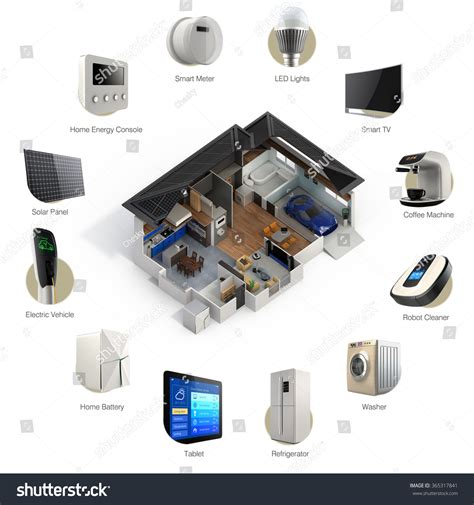 3d infographics of smart home automation technology smart