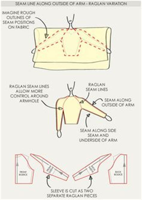 pattern cutting jobs leeds 1000 images about sleeves on pinterest sleeve pattern