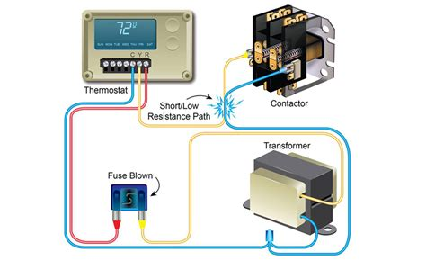 properly diagnose  voltage short circuits