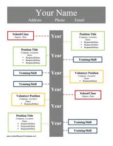 resume timeline template timeline resume template