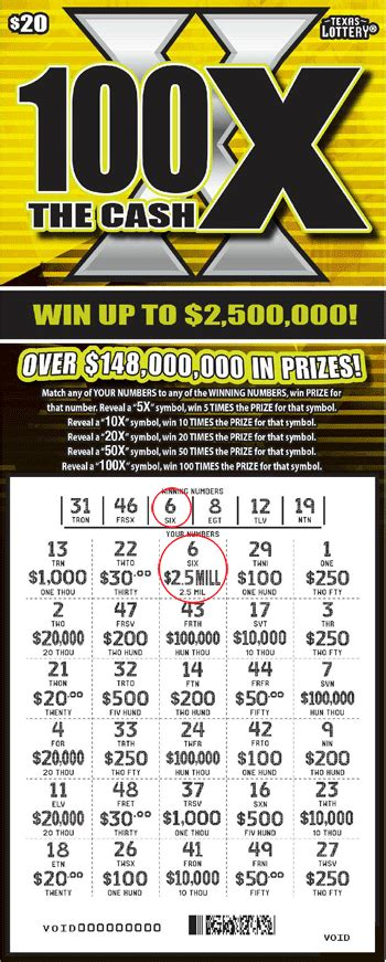 How To Win Money On Scratch Tickets - scratch tickets details