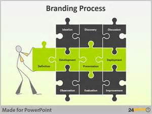 brand management plan template powerpoint diagrams for brand building process building