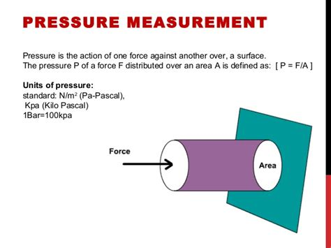 Comprehensive Search Pressure Measurements Comprehensive Search