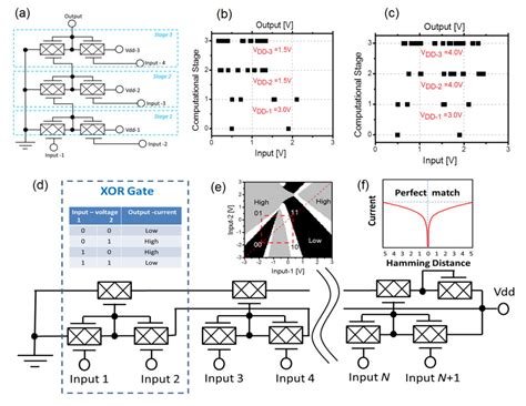 resistor based circuit graphene transistors based on negative resistance could spell the end of silicon and