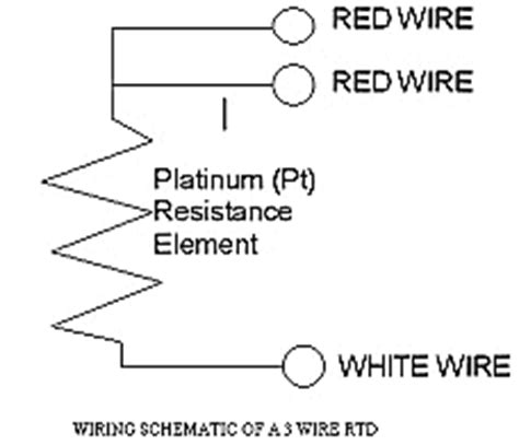 wiring 4 wire rtd pt100 wiring wiring diagram and