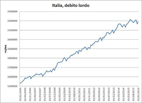 crisi banche italiane debito pubblico e crisi delle banche a che punto siamo