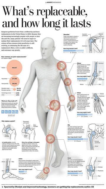 knee pain after c section 17 best images about healthy on pinterest swollen ankles