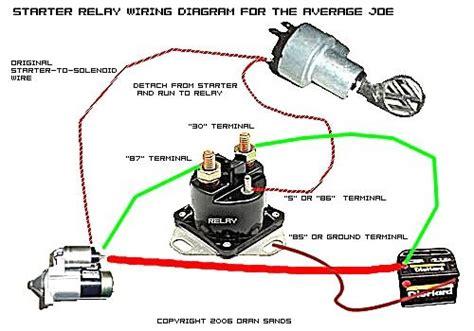 starter solenoid wiring diagram ignition avec images
