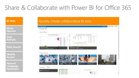 power bi for office 365 overview