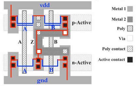 cmos layout elements transistors understanding a cmos logic gate with strange