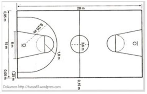 bola basket agen bola bandar bola agen casino agen piala eropa 2016 bandar piala