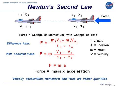 newtons second law of motion youtube