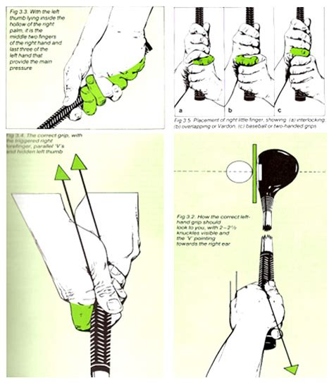 proper golf grip and swing golf swing grip sport news on ratesport