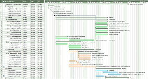 exemple diagramme de gantt site web diagrammes de gantt