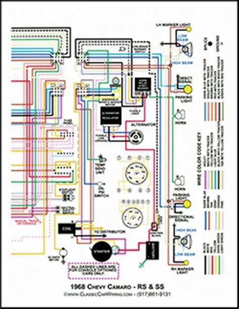 wiring diagram schematic furthermore 68 camaro dash