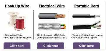 types of electrical wiring in houses free engine image for user manual