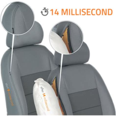 Car Seat Covers For Seats With Airbags Airbag Technology Safe Car Seat Covers