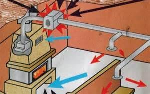 combitherm r 233 cup 233 rateur distributeur de chaleur