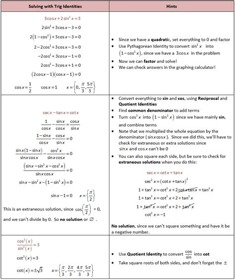 name tag template word 2010 solving trig equations worksheet with answers 28