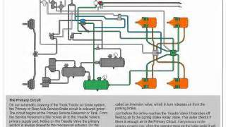 Mack Air Brake System Schematic Wiring Diagram For Mack Truck Get Free Image About