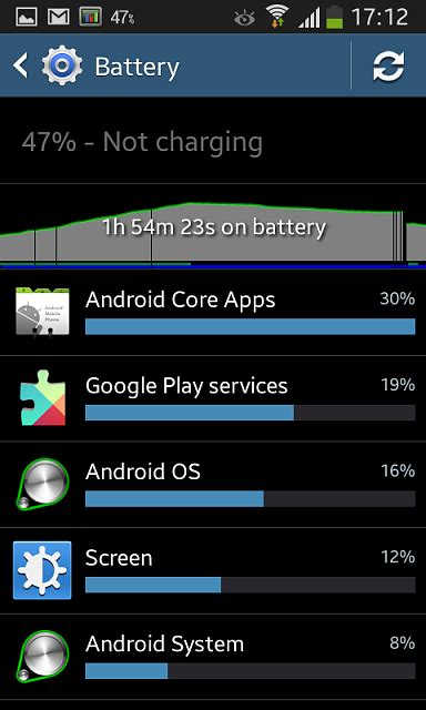 android cpu usage problem android process acore android providers applications constant high cpu usage