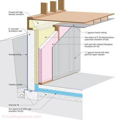 pier and beam diagram basement pinterest beams pier and beam repair foundation repair pier and beam pier