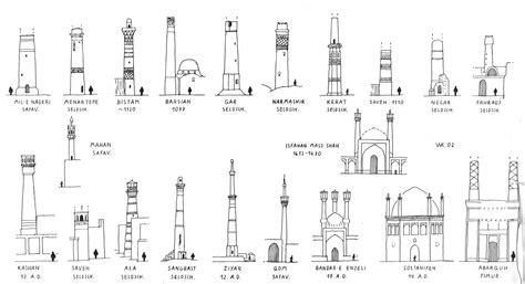 Home Design Group Ni by Minaret Encyclopaedia Iranica