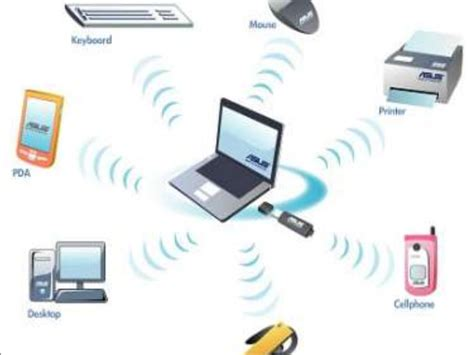 Wireless Communications software advances in wireless communication software