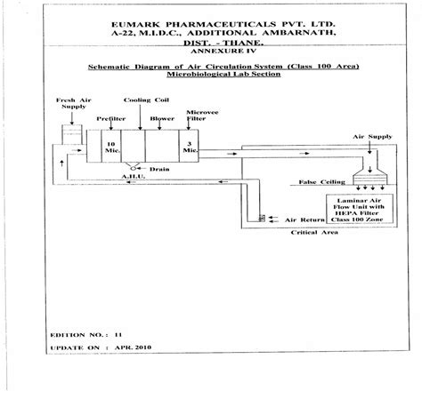 diagrams eumarkpharmahvac system ahu diagram picture wiring