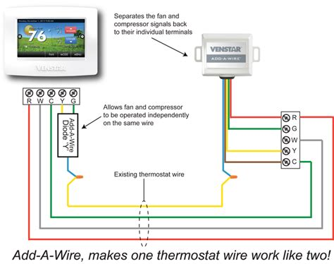 thermostat wire colors hvac problem solver