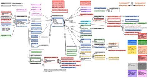 feature editing workflow walter murch s workflow jonny elwyn editor