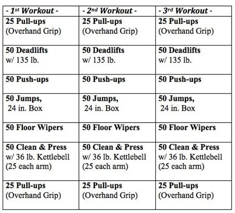 the 300 workout routine become a spartan
