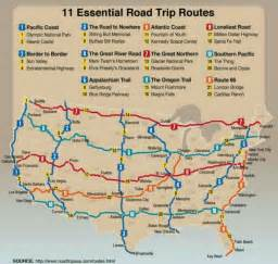 road map of the united states traveling tips ideas