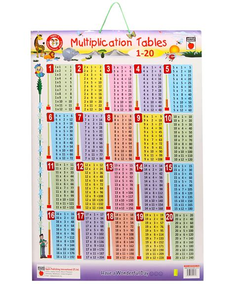 tables multiplication de 1 a 20 multiplication 187 table de multiplication 1 a 20 ateliers
