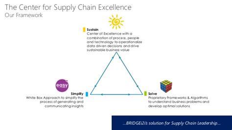 supply chain analytics   modern enterprise