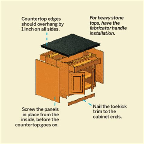 how to build a kitchen island with cabinets diy stock cabinets all about kitchen islands this