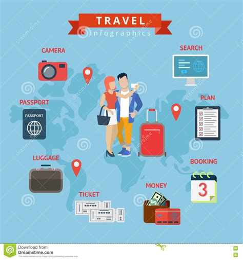 Travel Infographics Flat Style Concept Web Template Stock Image Image 69371441 Travel Infographic Template