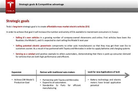 Tesla Motors Competitive Analysis Darden School Of Business Tesla Strategic Analysis