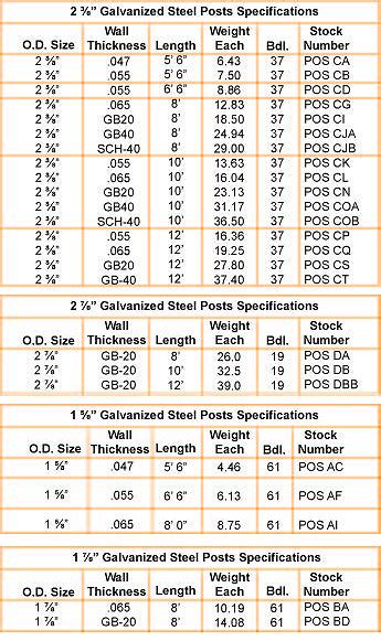 5 best images of welded chain size chart definition chain