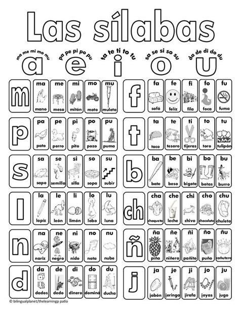 las silabas en espanol para ninos las silabas helpful aeiou chart for spanish lansing