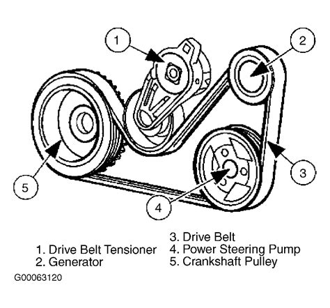 97 ford belt diagram 1996 ford contour serpentine belt routing and timing belt