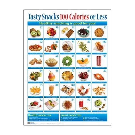 0 calorie fruit snacks tasty snacks 100 calories or less chart snacks