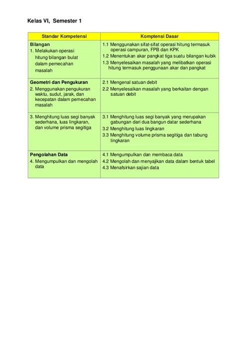 format 6 buku wajib pkk buku kurikulum matematika wajib kelas xi revisi contoh teks