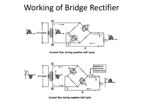 capacitor filter in wave rectifier working capacitor filter in wave rectifier working 28 images