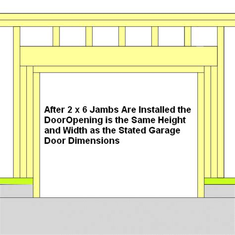 Framing A Garage Door Opening by Door Frame Frame Garage Door Opening
