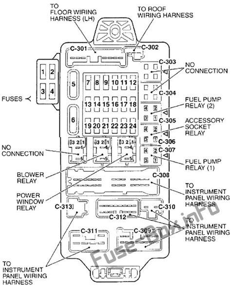 fuse box diagram chrysler sebring st jr
