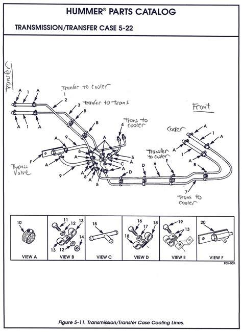 vehicle repair manual 2003 hummer h1 transmission control tranfercase repair manual freloadbon
