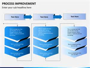 Business Process Improvement Template Process Improvement Template Example Sipoc Diagram