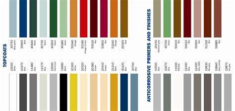 jotun colour card related keywords jotun colour card keywords keywordsking