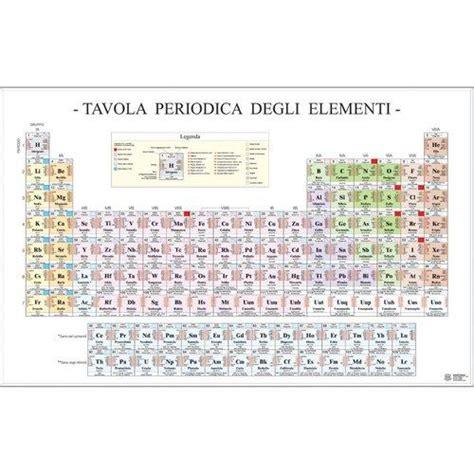 tavola periodica dettagliata poster scientifico belletti tavola periodica degli